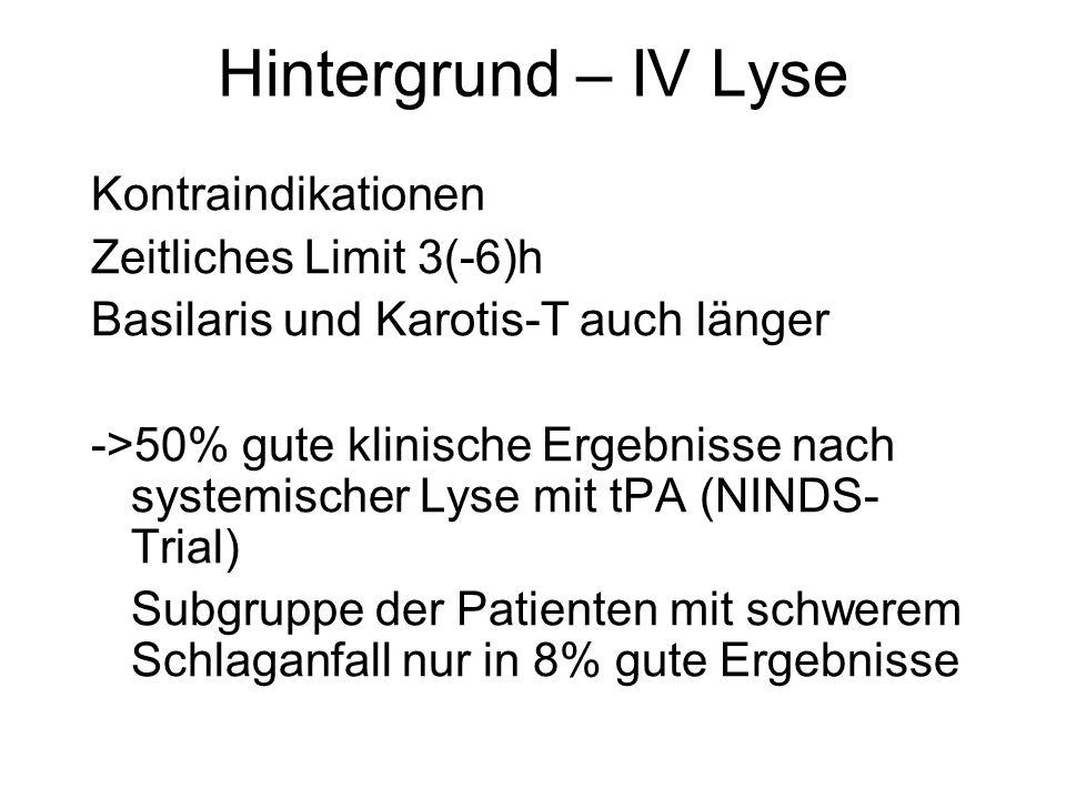 Hintergrund – IV Lyse Kontraindikationen Zeitliches Limit 3(-6)h