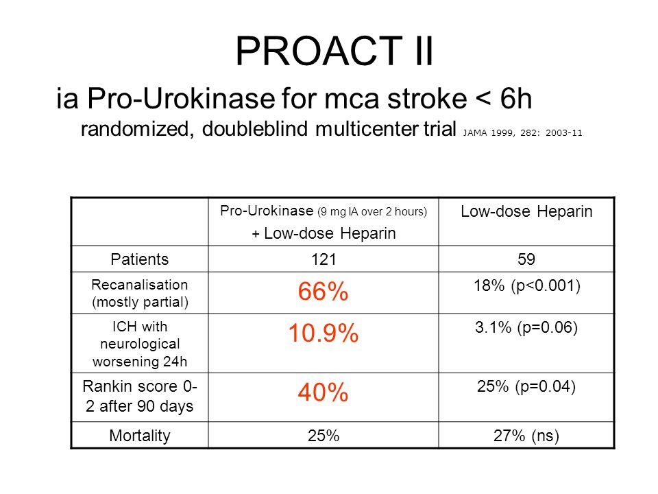 PROACT II ia Pro-Urokinase for mca stroke < 6h randomized, doubleblind multicenter trial JAMA 1999, 282: 2003-11.
