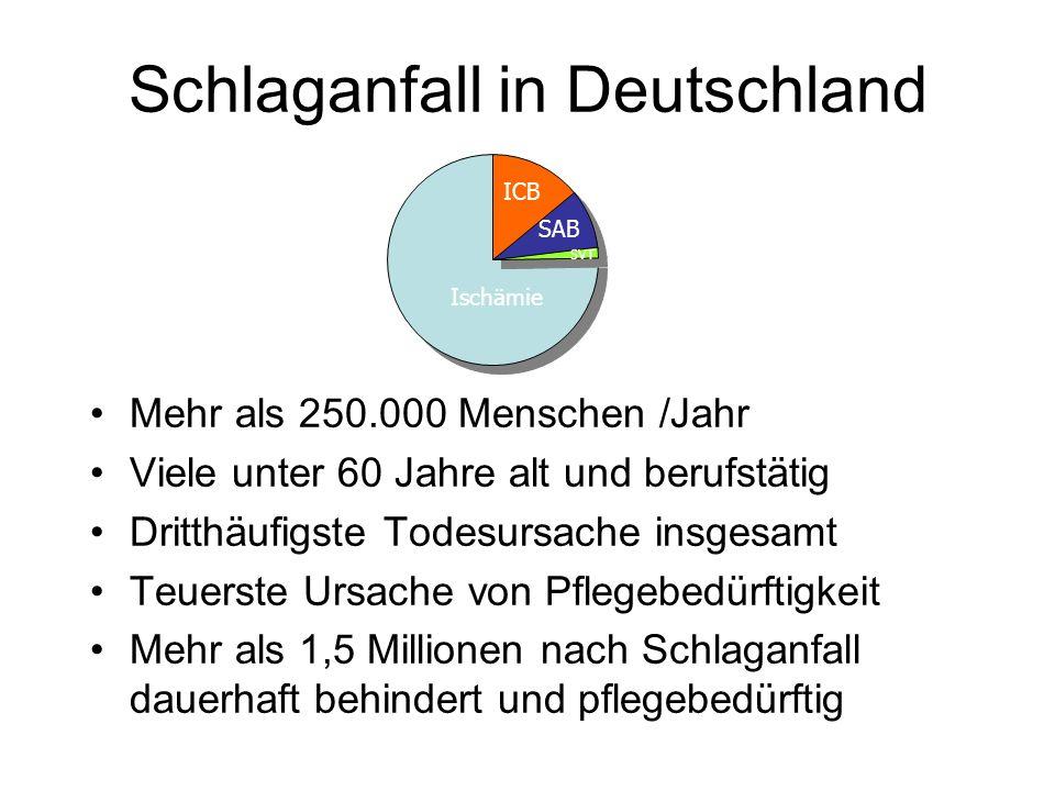 Schlaganfall in Deutschland