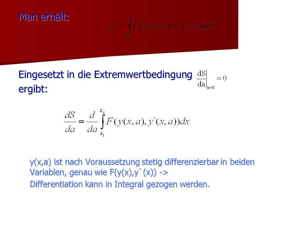 Eingesetzt in die Extremwertbedingung ergibt: