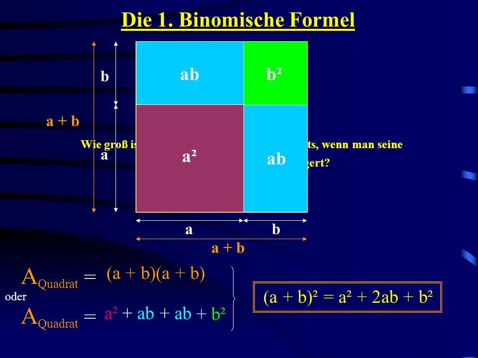 AQuadrat = a² + ab + ab + b² AQuadrat = Die 1. Binomische Formel ab b²