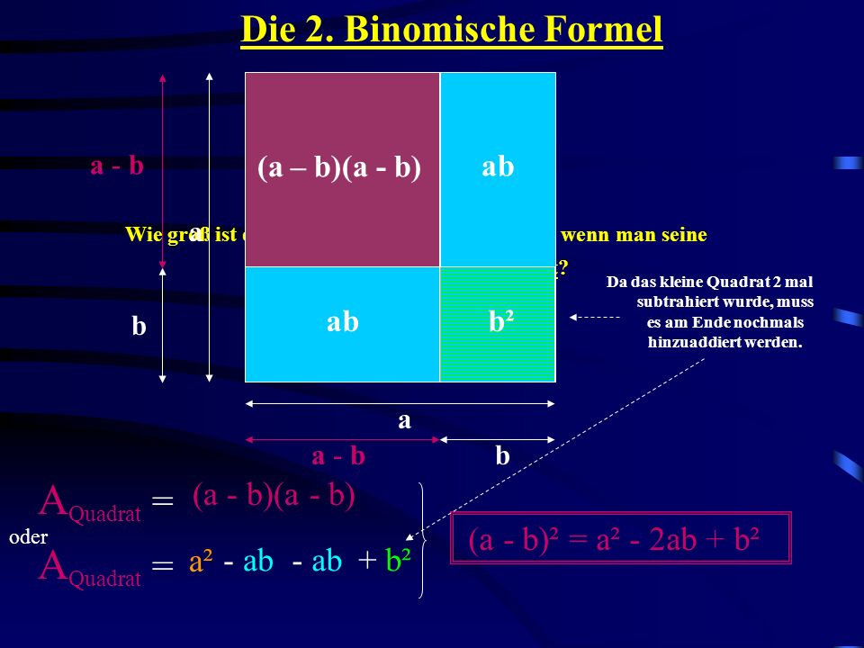 AQuadrat = a² - ab - ab + b² AQuadrat = Die 2. Binomische Formel