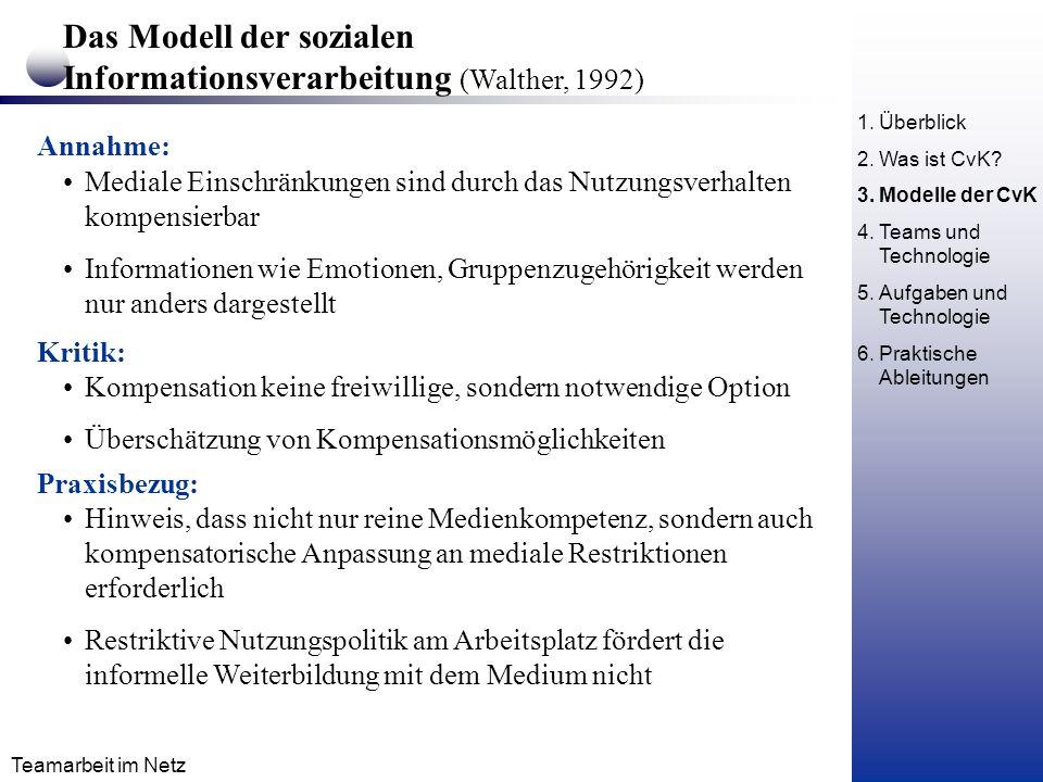 Das Modell der sozialen Informationsverarbeitung (Walther, 1992)