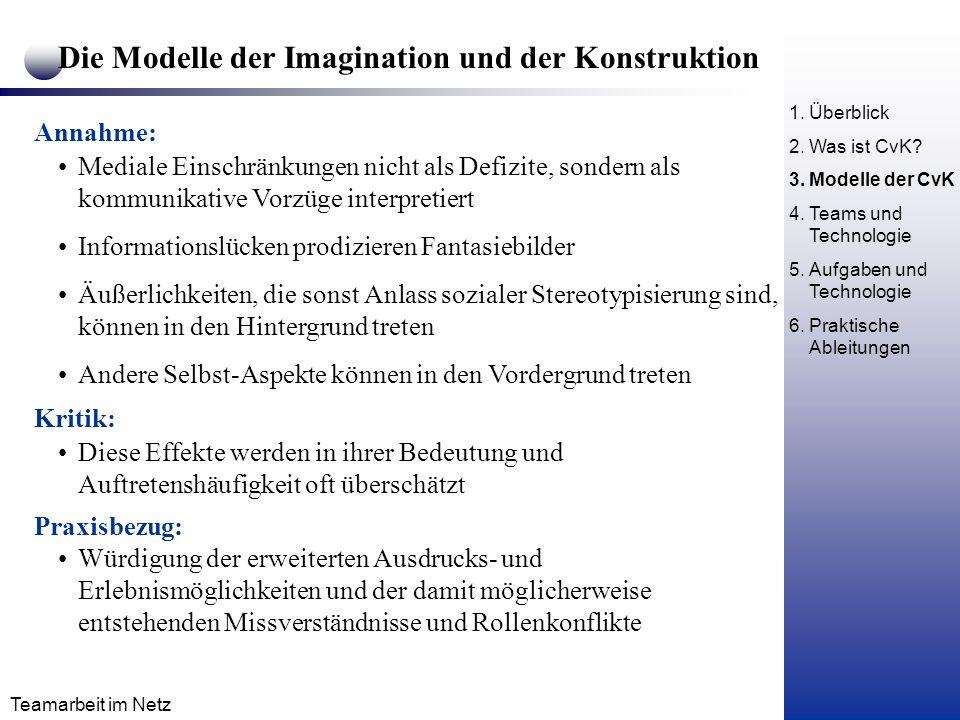 Die Modelle der Imagination und der Konstruktion