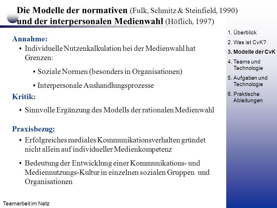 Die Modelle der normativen (Fulk, Schmitz & Steinfield, 1990)