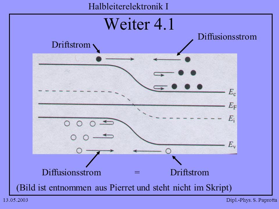 Weiter 4.1 Diffusionsstrom Driftstrom Diffusionsstrom = Driftstrom