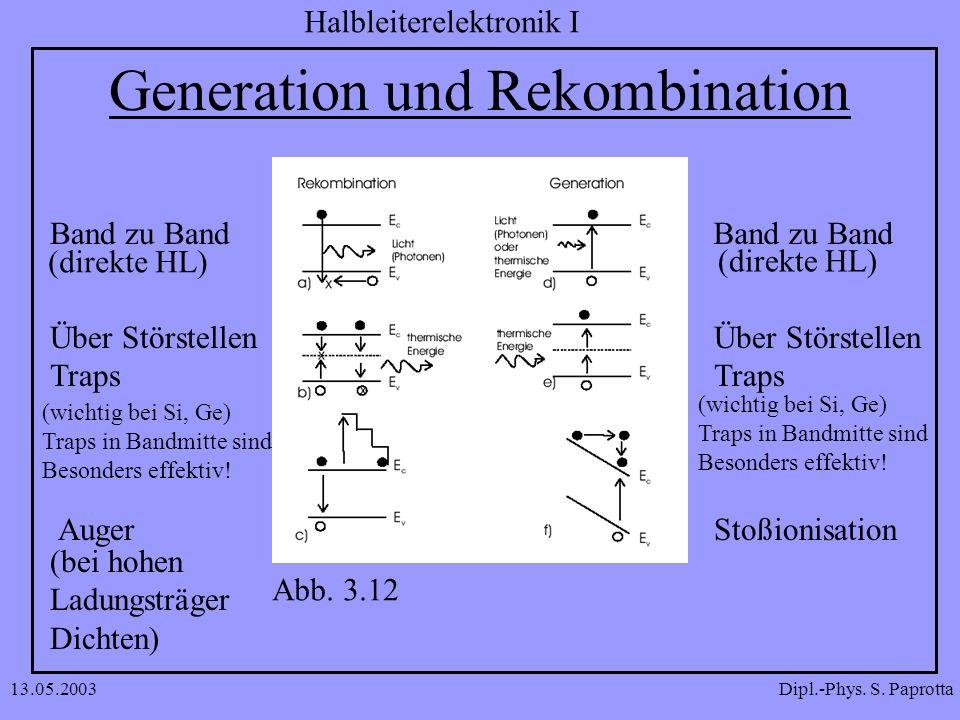 Generation und Rekombination