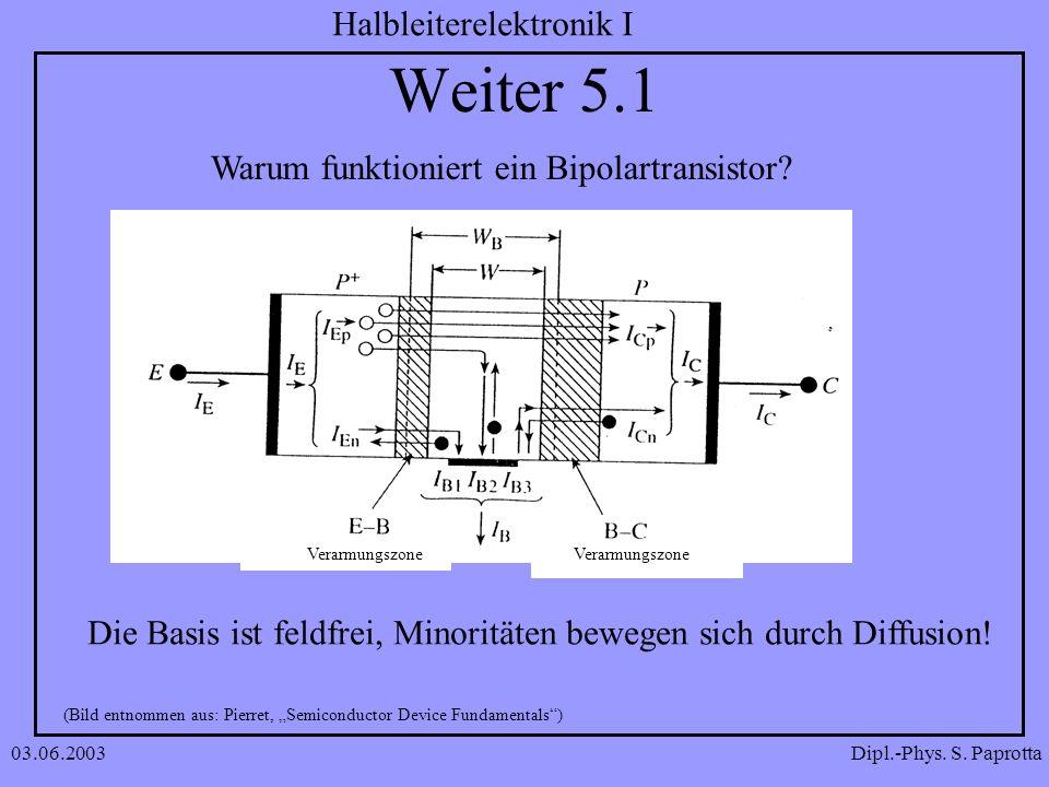Weiter 5.1 Warum funktioniert ein Bipolartransistor