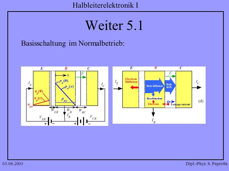 Weiter 5.1 Basisschaltung im Normalbetrieb: 03.06.2003