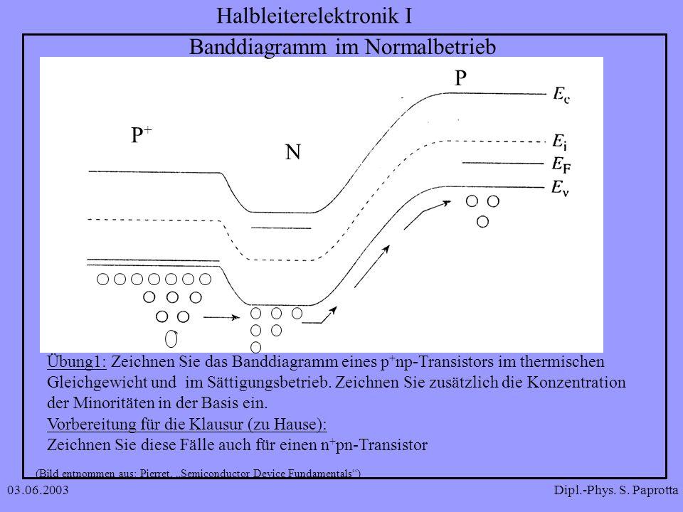 Banddiagramm im Normalbetrieb