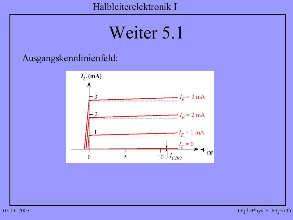 Weiter 5.1 Ausgangskennlinienfeld: - 03.06.2003
