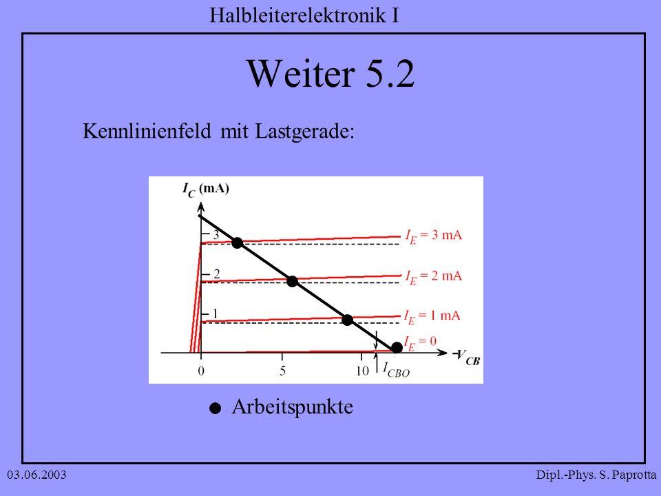Weiter 5.2 Kennlinienfeld mit Lastgerade: - Arbeitspunkte 03.06.2003