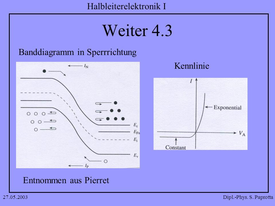 Weiter 4.3 Banddiagramm in Sperrrichtung Kennlinie