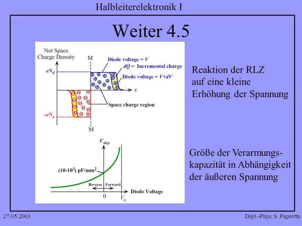 Weiter 4.5 Reaktion der RLZ auf eine kleine Erhöhung der Spannung