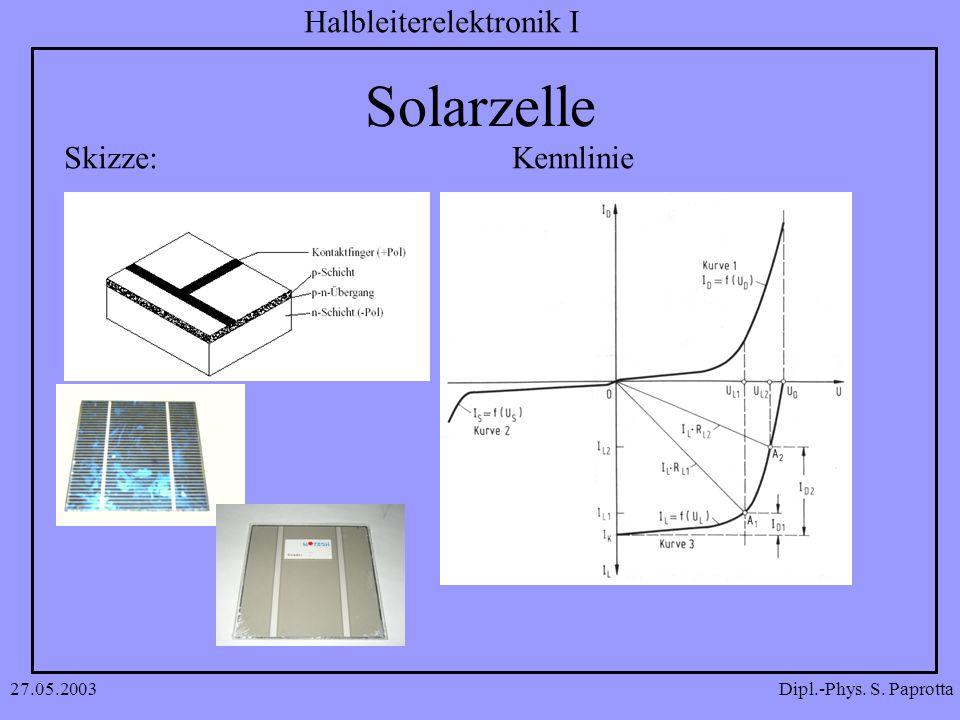 Solarzelle Skizze: Kennlinie 27.05.2003