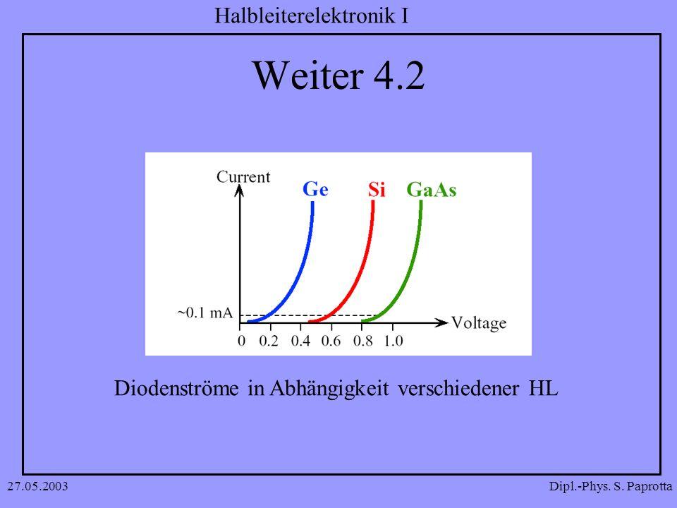 Weiter 4.2 Diodenströme in Abhängigkeit verschiedener HL 27.05.2003