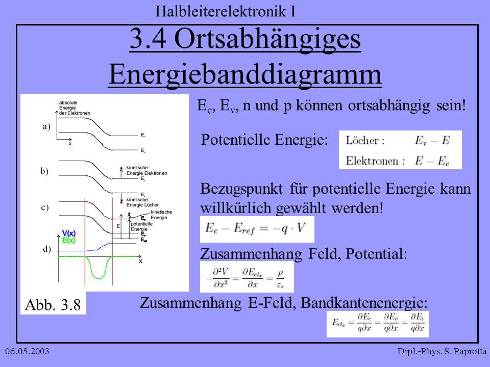 3.4 Ortsabhängiges Energiebanddiagramm