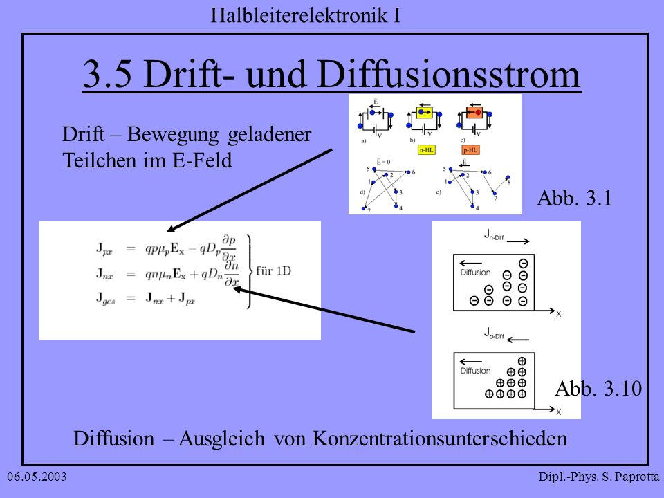3.5 Drift- und Diffusionsstrom
