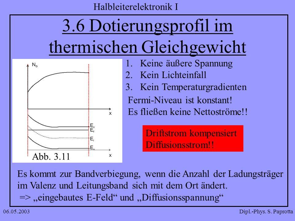 3.6 Dotierungsprofil im thermischen Gleichgewicht