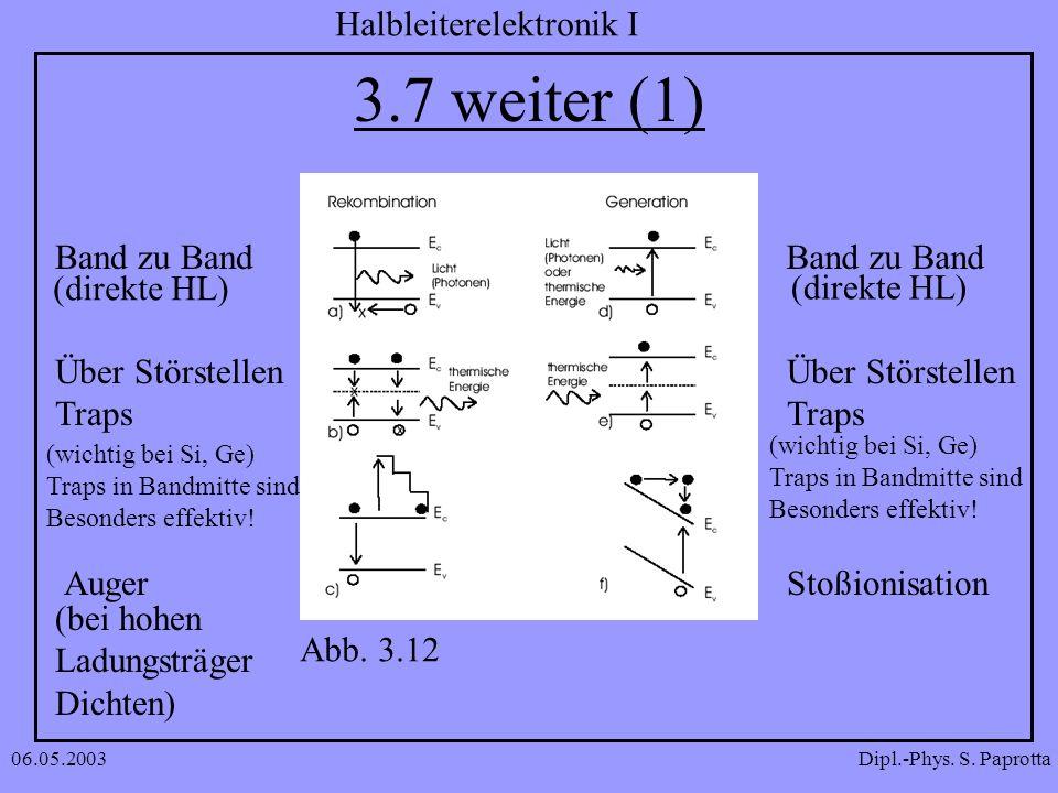 3.7 weiter (1) Band zu Band Band zu Band (direkte HL) (direkte HL)