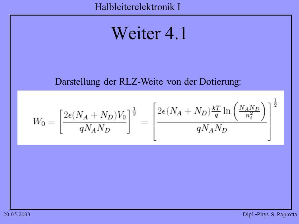 Weiter 4.1 Darstellung der RLZ-Weite von der Dotierung: 20.05.2003