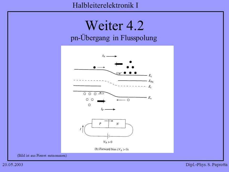 Weiter 4.2 pn-Übergang in Flusspolung 20.05.2003