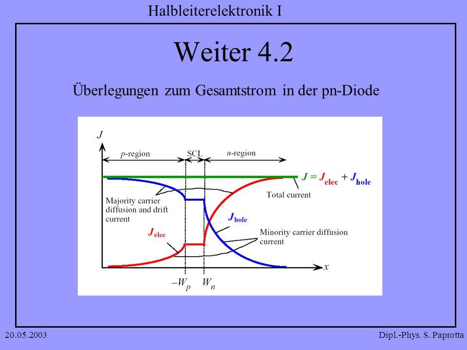 Weiter 4.2 Überlegungen zum Gesamtstrom in der pn-Diode 20.05.2003