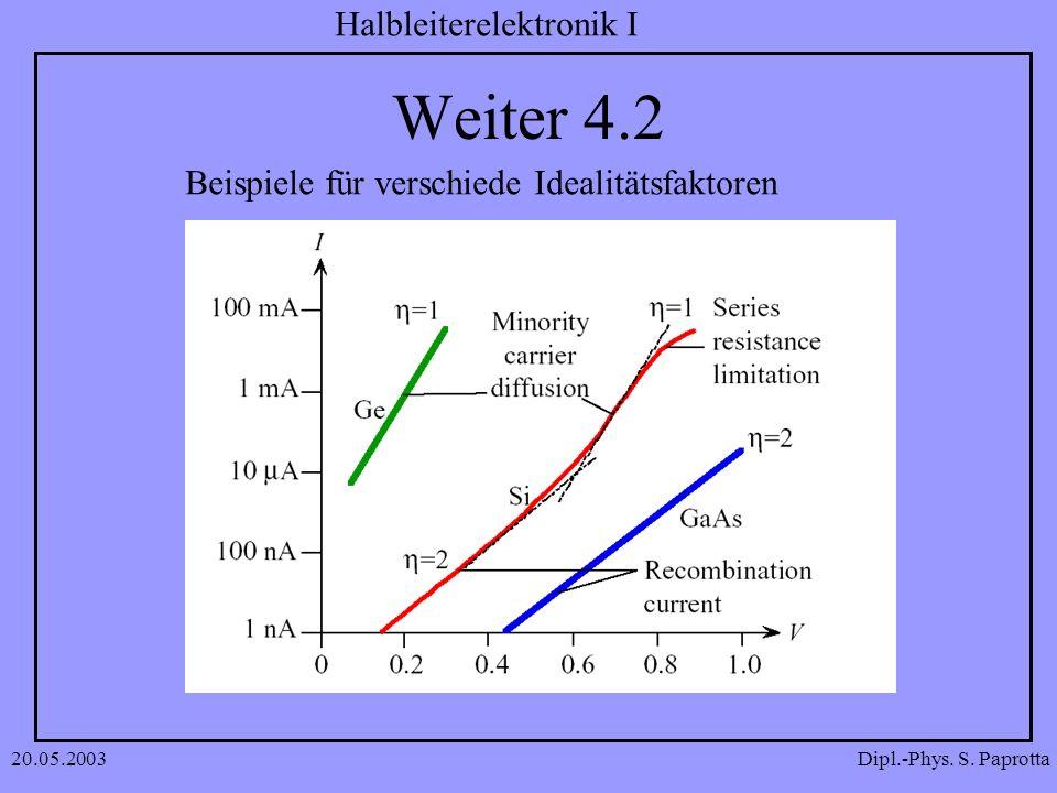 Weiter 4.2 Beispiele für verschiede Idealitätsfaktoren 20.05.2003
