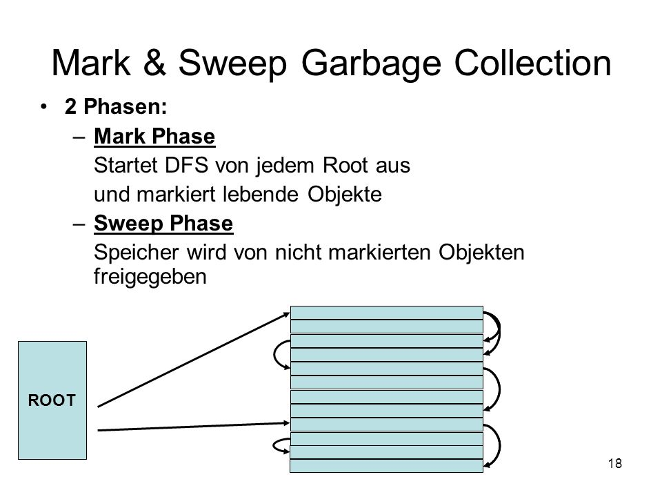 Mark & Sweep Garbage Collection