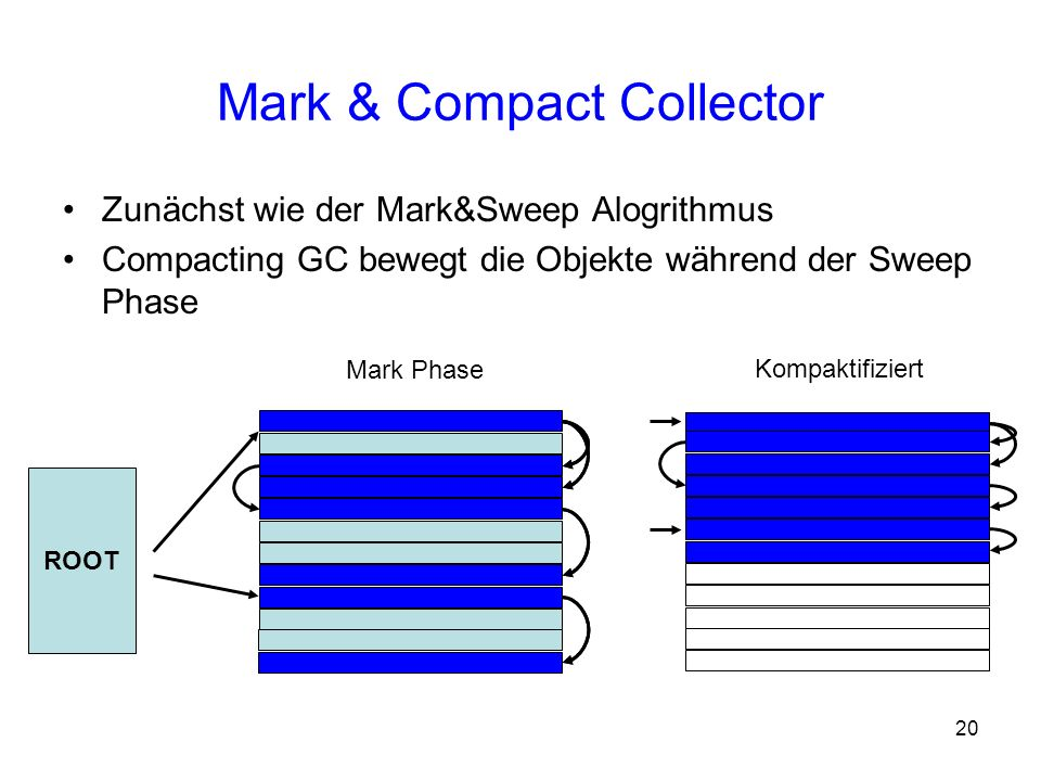 Mark & Compact Collector