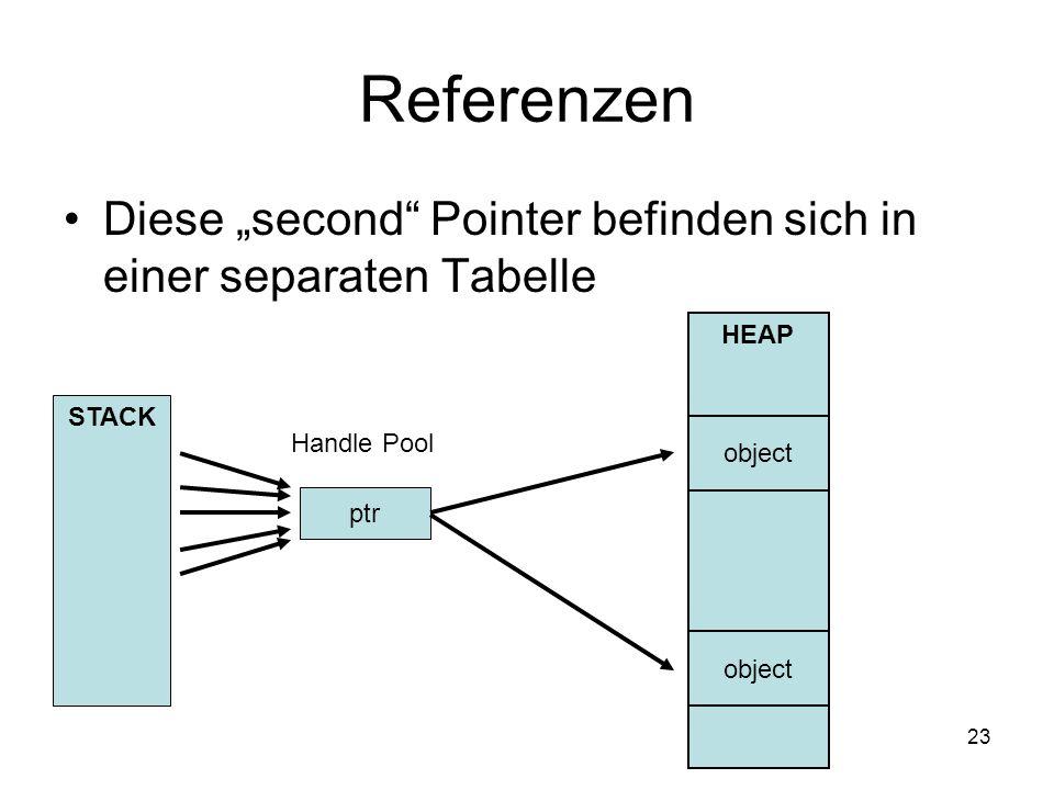 """ReferenzenDiese """"second Pointer befinden sich in einer separaten Tabelle. HEAP. STACK. Handle Pool."""