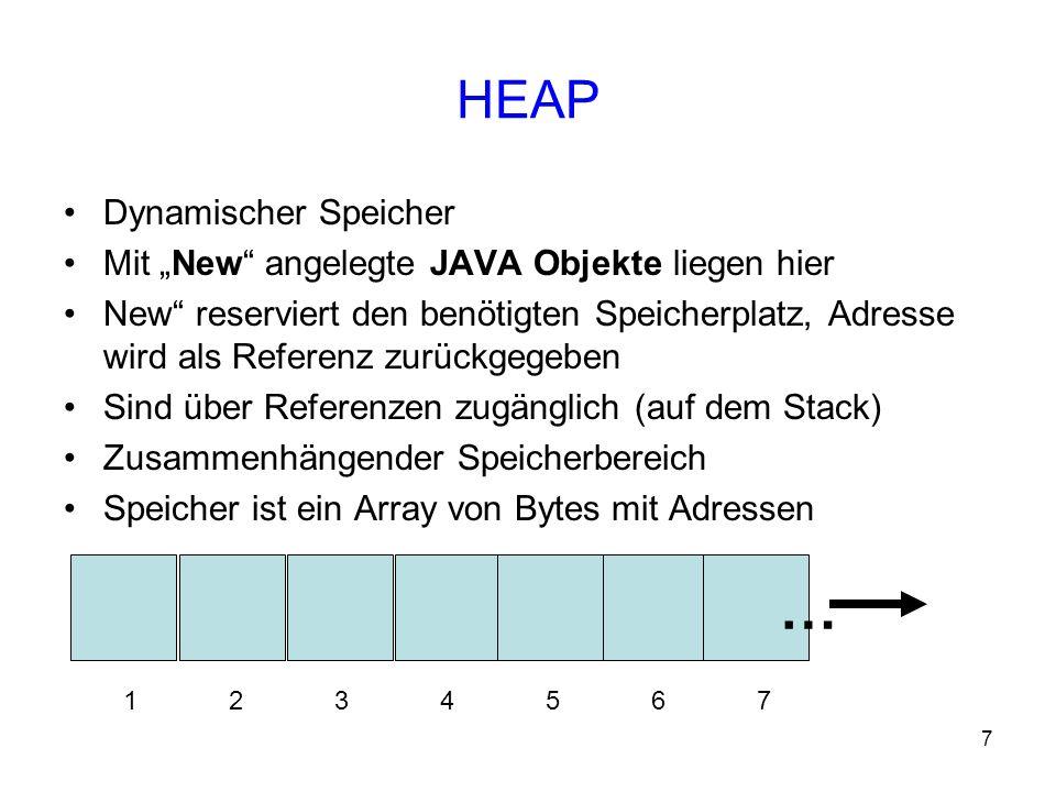 """HEAP Dynamischer Speicher Mit """"New angelegte JAVA Objekte liegen hier"""