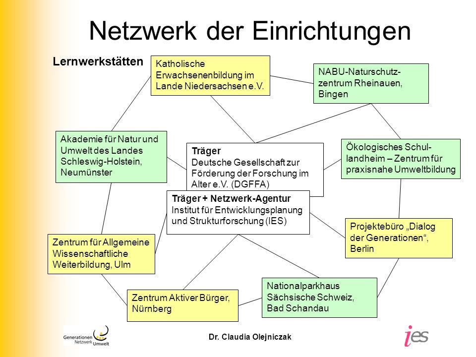Netzwerk der Einrichtungen