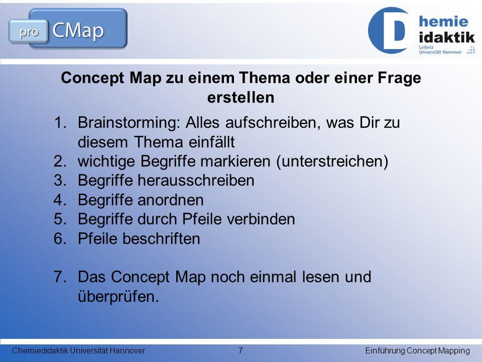 Concept Map zu einem Thema oder einer Frage erstellen