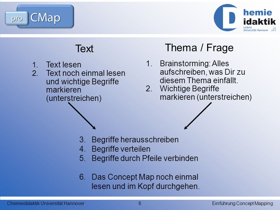 Text Thema / Frage Text lesen