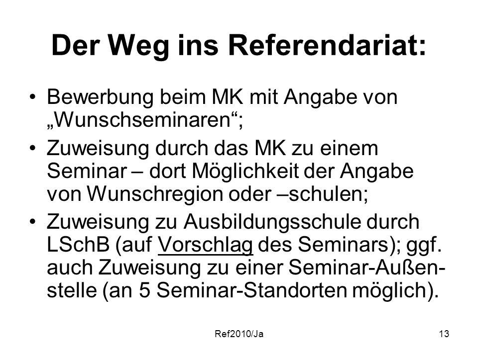 Der Weg ins Referendariat: