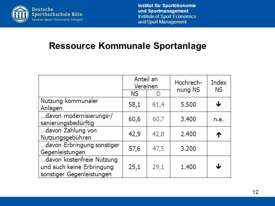 Ressource Kommunale Sportanlage