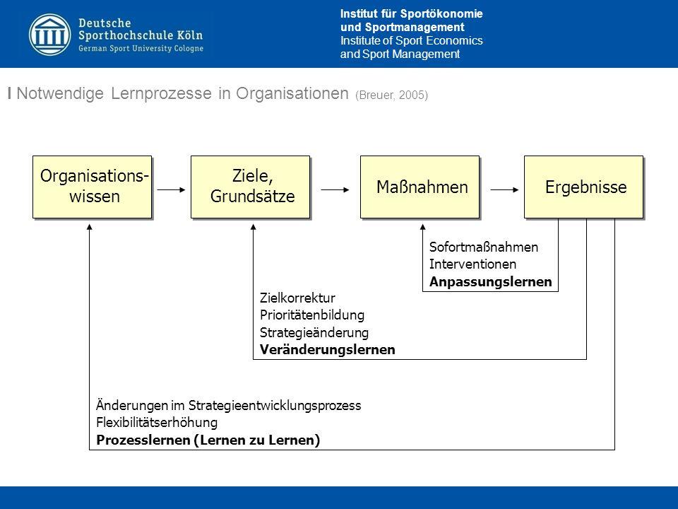 Organisations-wissen