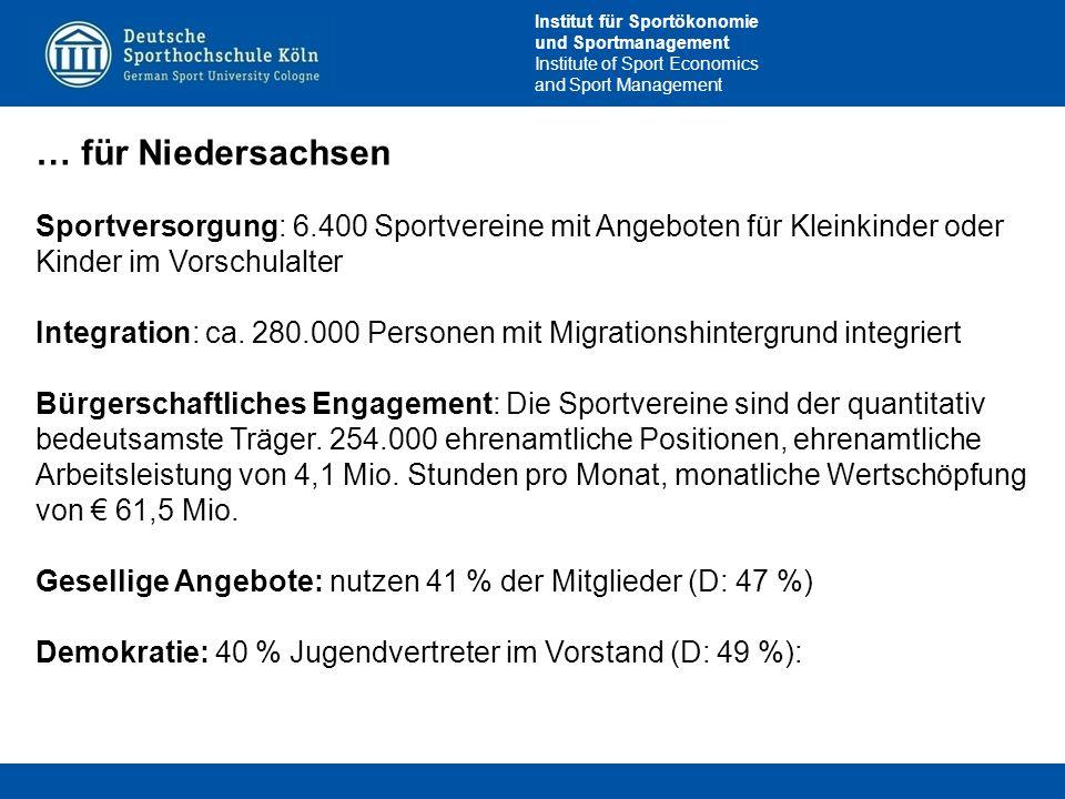 … für Niedersachsen Sportversorgung: 6.400 Sportvereine mit Angeboten für Kleinkinder oder Kinder im Vorschulalter.