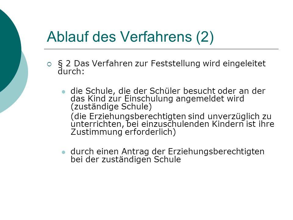 Ablauf des Verfahrens (2)