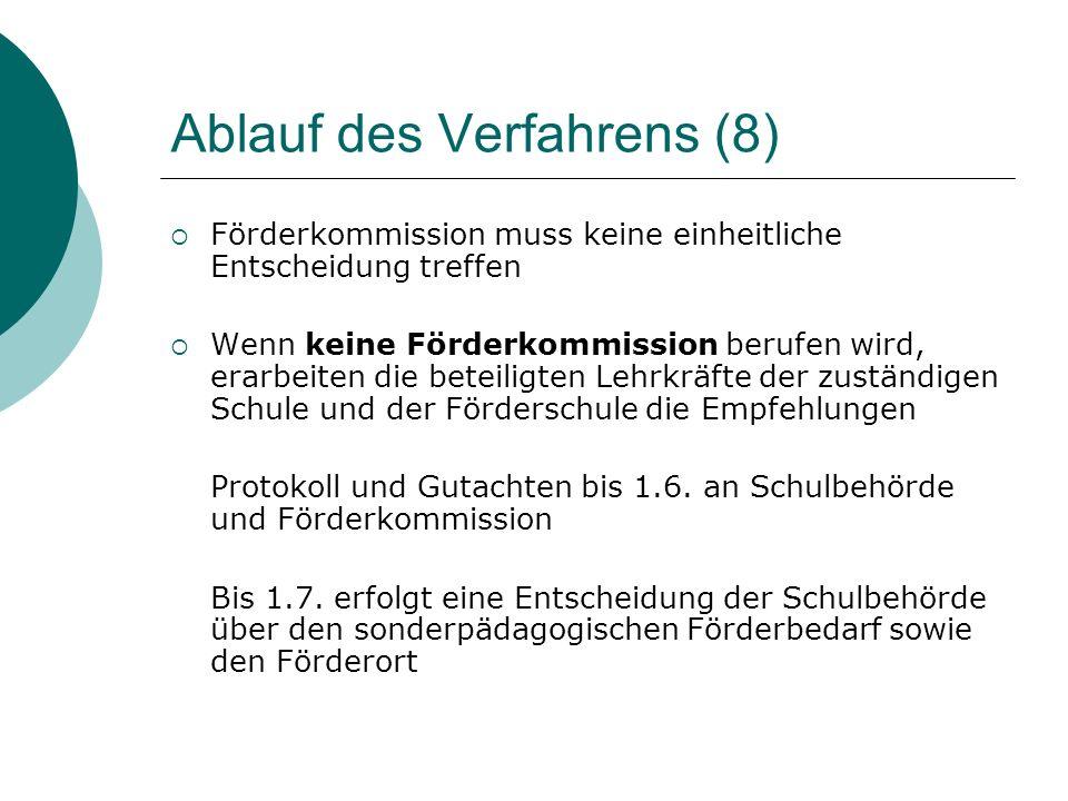 Ablauf des Verfahrens (8)