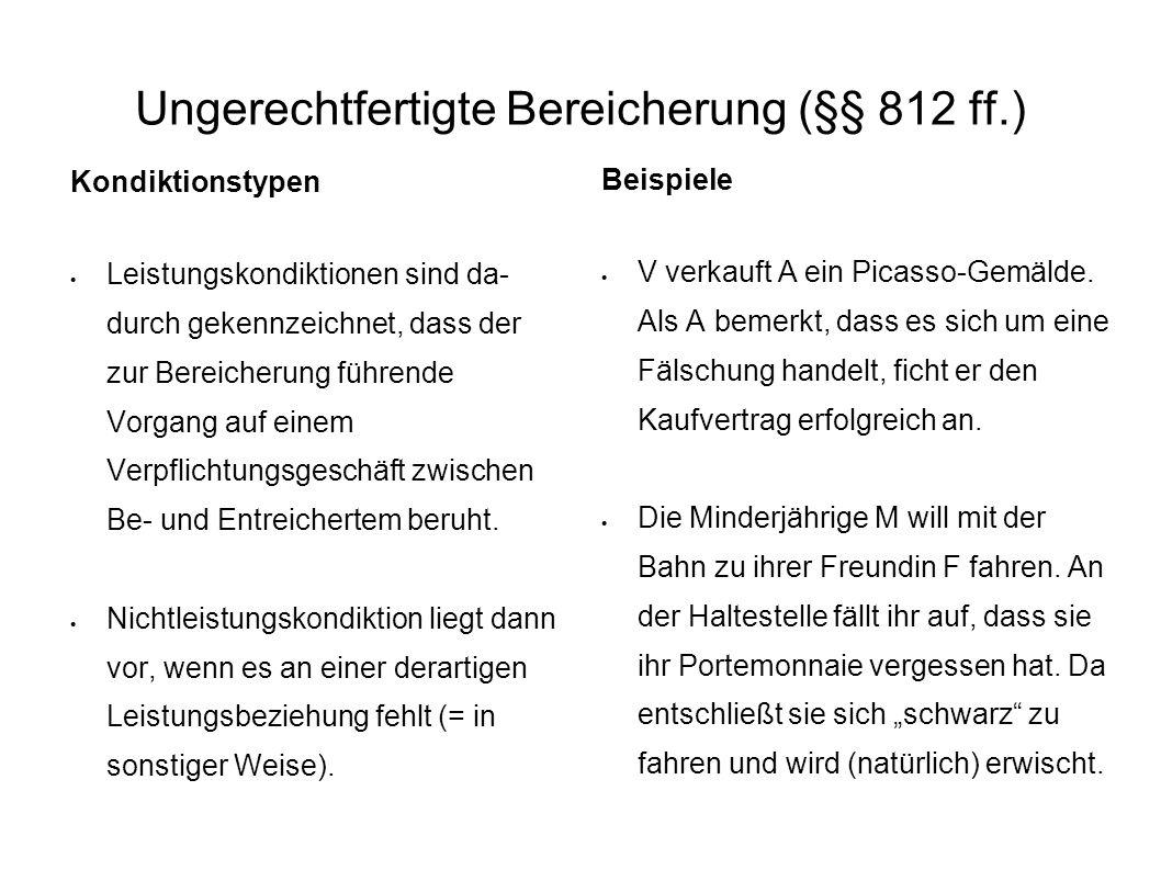 Ungerechtfertigte Bereicherung (§§ 812 ff.)