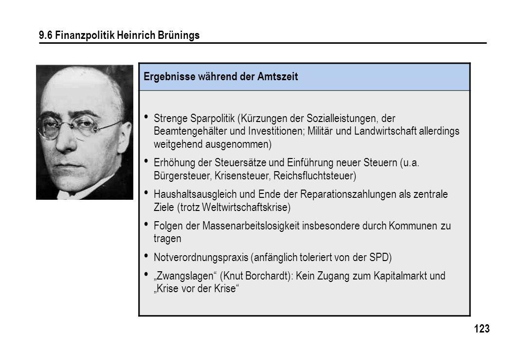 9.6 Finanzpolitik Heinrich Brünings