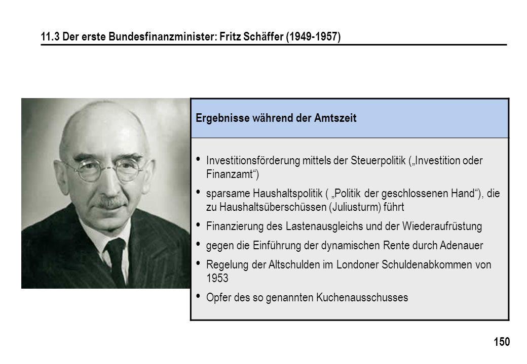 11.3 Der erste Bundesfinanzminister: Fritz Schäffer (1949-1957)