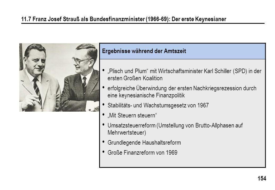 11.7 Franz Josef Strauß als Bundesfinanzminister (1966-69): Der erste Keynesianer