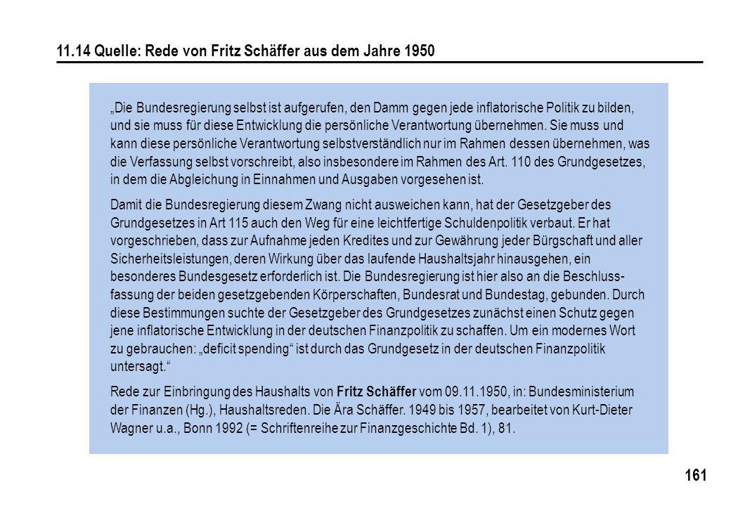 11.14 Quelle: Rede von Fritz Schäffer aus dem Jahre 1950