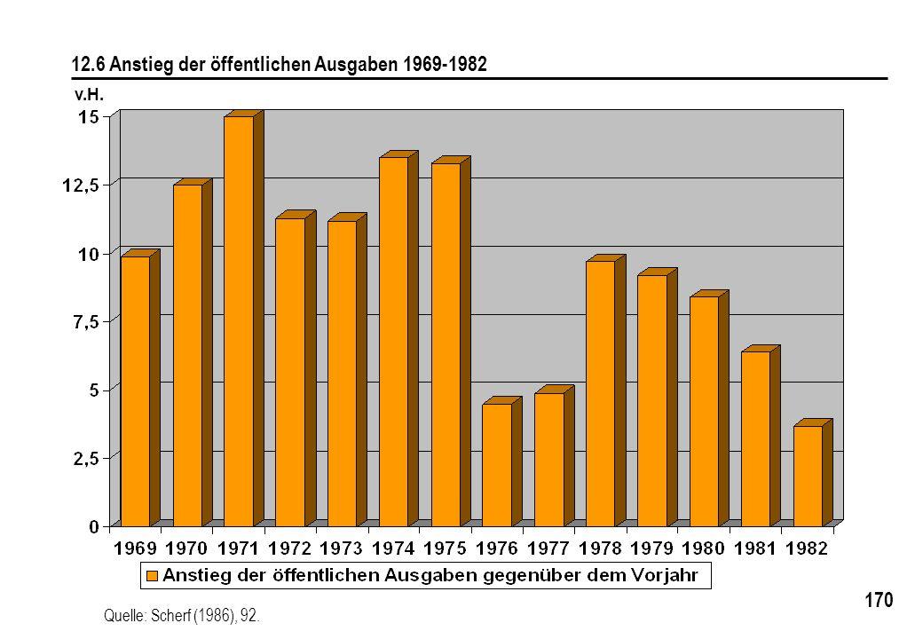 12.6 Anstieg der öffentlichen Ausgaben 1969-1982
