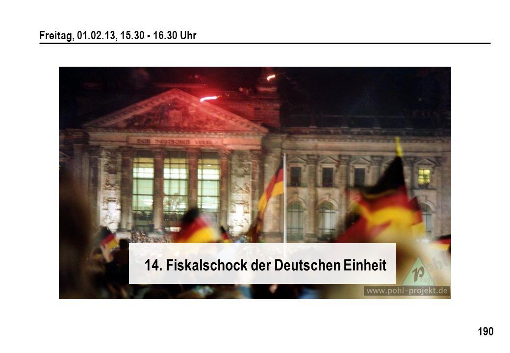14. Fiskalschock der Deutschen Einheit