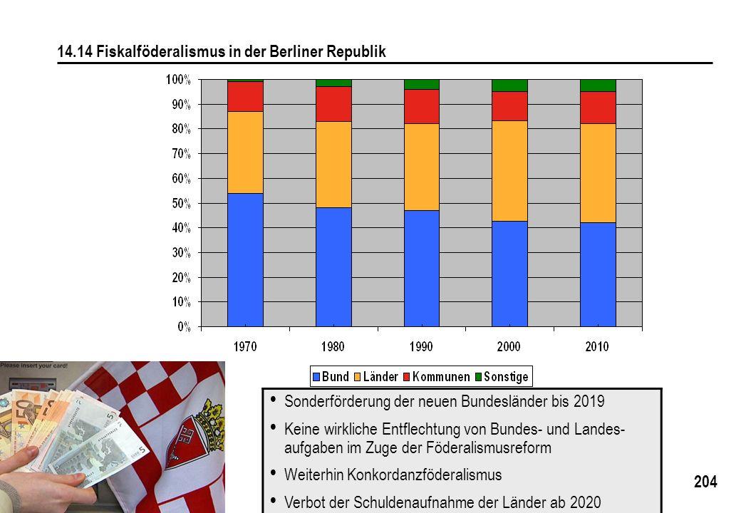 14.14 Fiskalföderalismus in der Berliner Republik