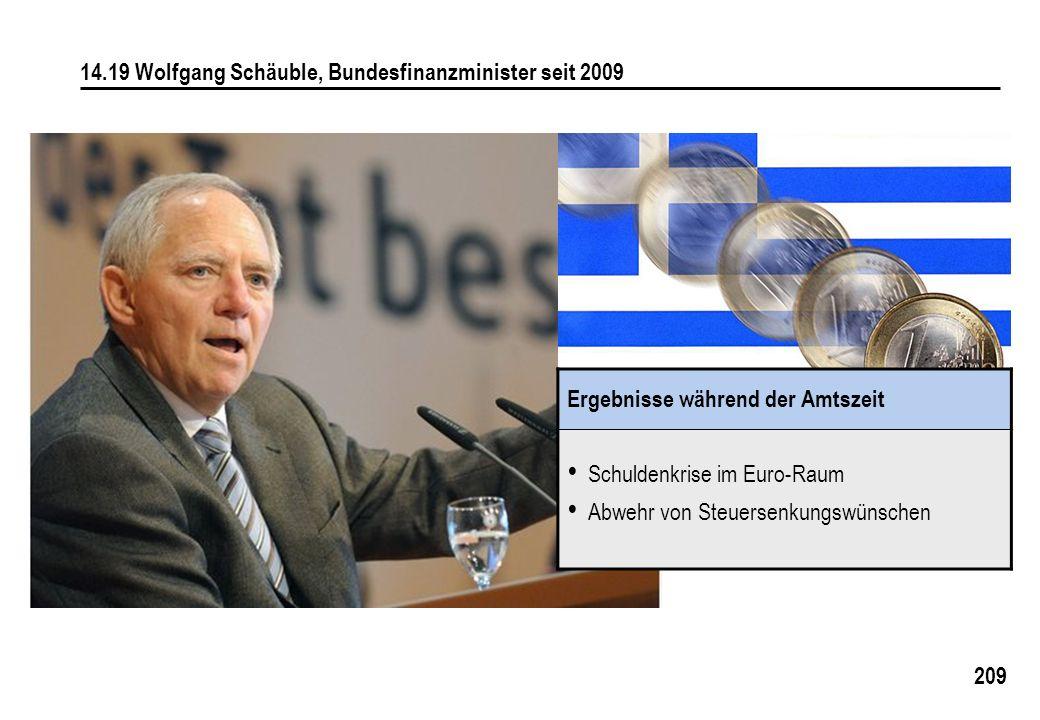 14.19 Wolfgang Schäuble, Bundesfinanzminister seit 2009